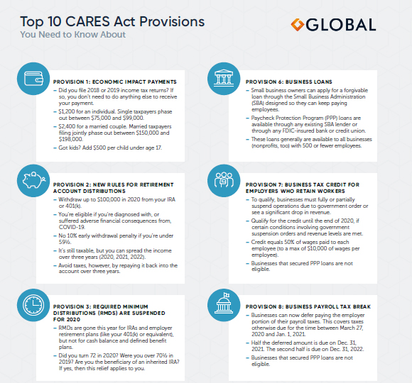 top-10-cares-act-provisions